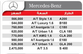 اسعار السيارات المرسيدس فى مصر 2018 - 2017